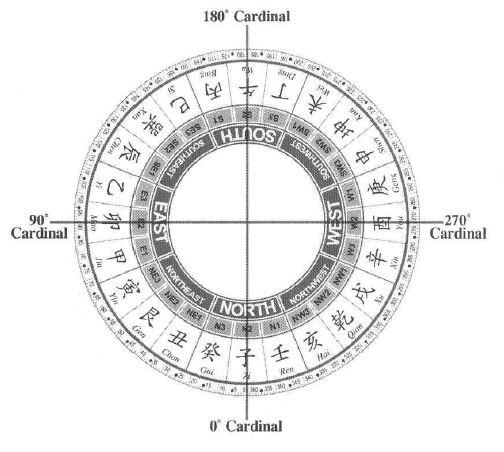 1cardinal